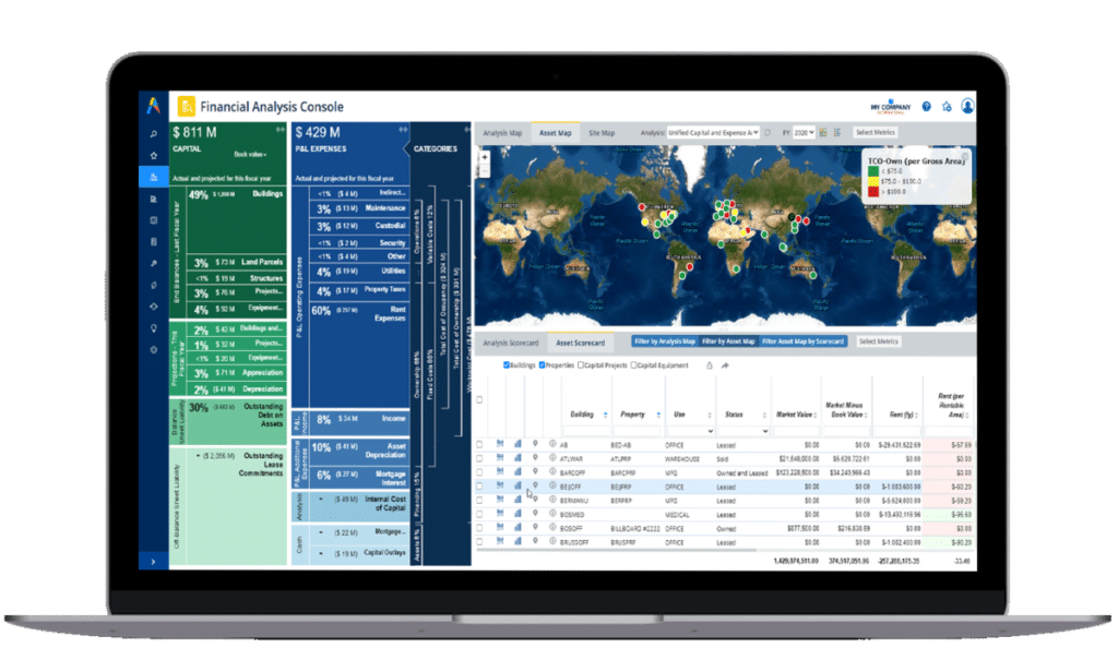 Financial analysis console
